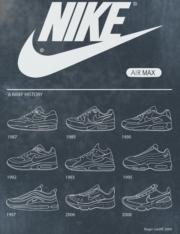 Nike Air Max története | Nike Air Max